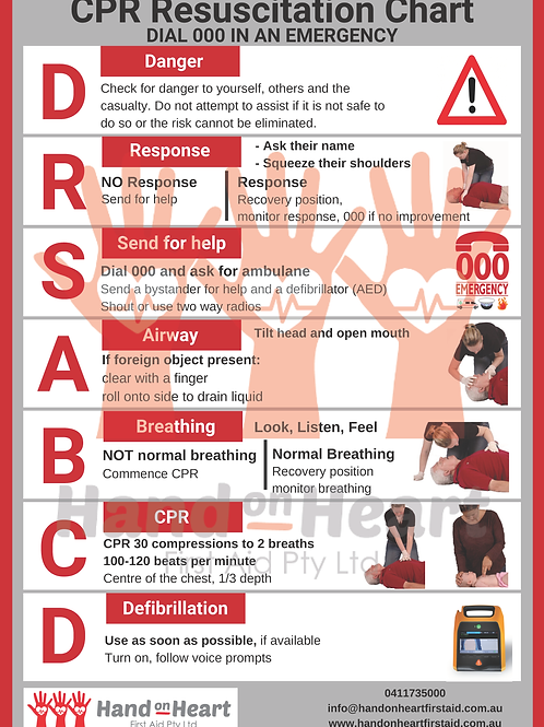 CPR Pool chart