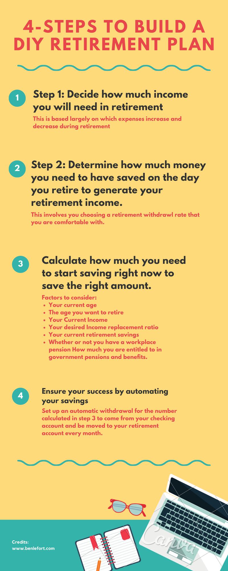 DIY Retirement planning infographic