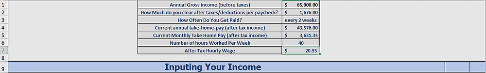 How to calculate your per hour take home pay.