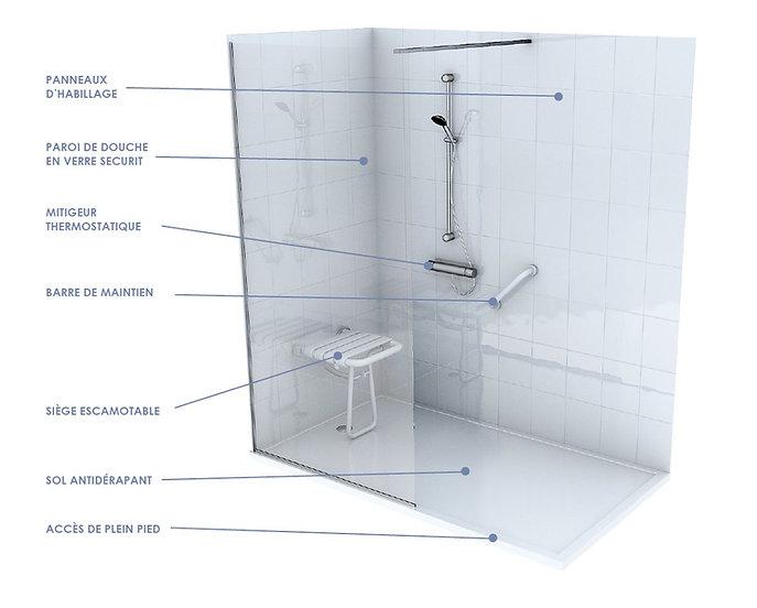 Provence salle de bain