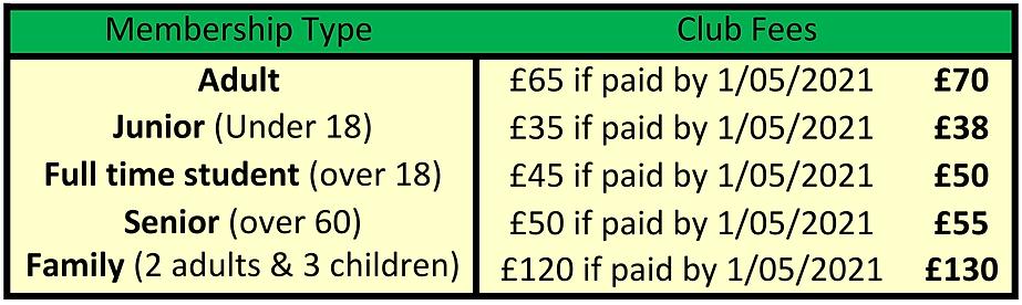 club fees.png