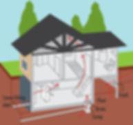 radon-entry-into-buildings_edited_edited