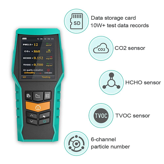 BR-smart-128s CO2 PM2.5 air quality monitor TVOC Formaldehyde detector