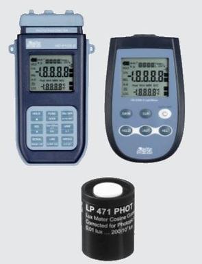LLM-Basic KIT and LLM-Advanced KIT: LED LUX Measurement Kits