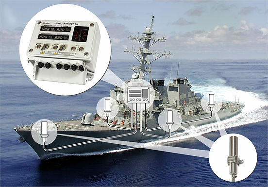 Monitoring Device KDU-6BM
