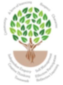 BA Aims and Values tree 19-20.JPG