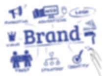 Chakra_Branding1.jpg