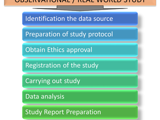 Steps to carry out Real World Data Study