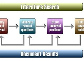 Periodic Literature Search Services