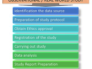 Real World Evidence (RWE) Ph IV Studies