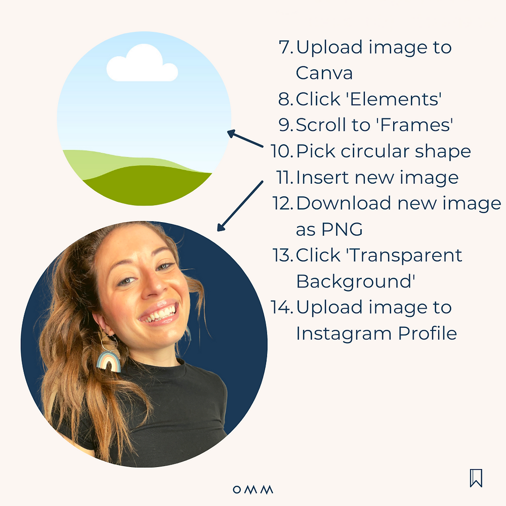 Quick tips for creating content on Canva from Our Mindful Marketing on Instagram.
