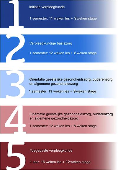 modulair systeem schema.png