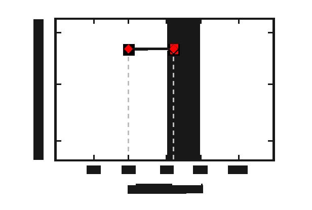 legge-graph-cut.png