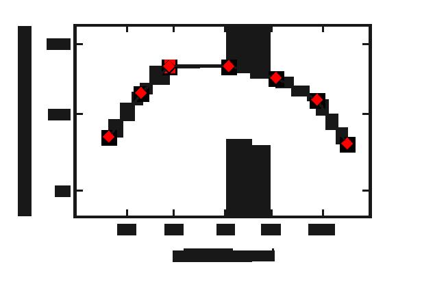 legge-graph.png