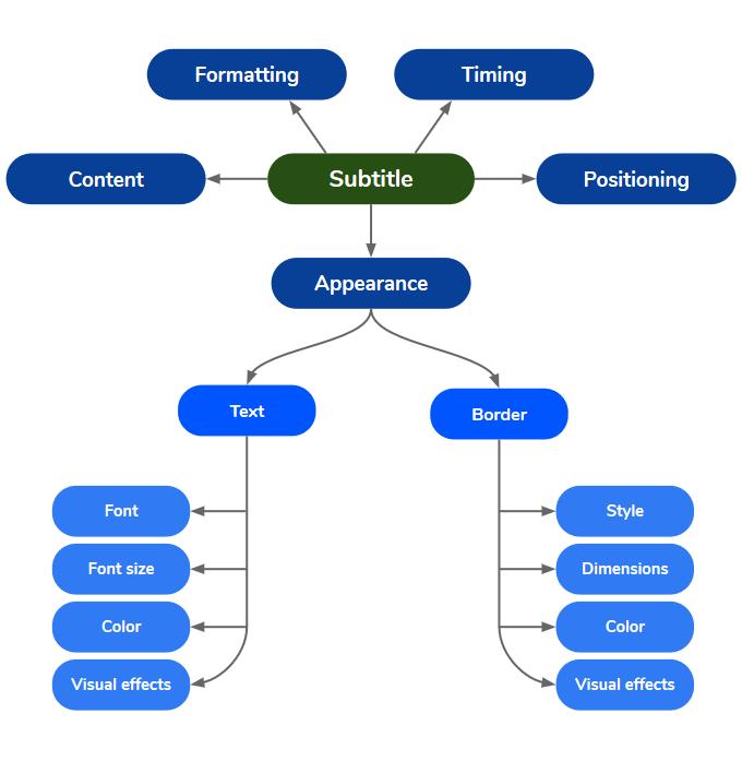 diagram8he.png