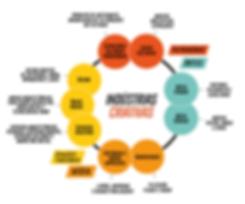 Areas economia criativa (1).png
