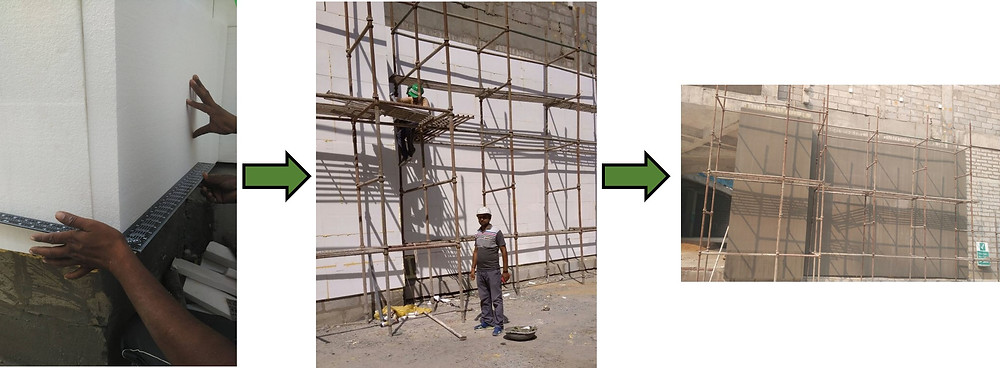 How externally Insulated Finishing systems are put in place