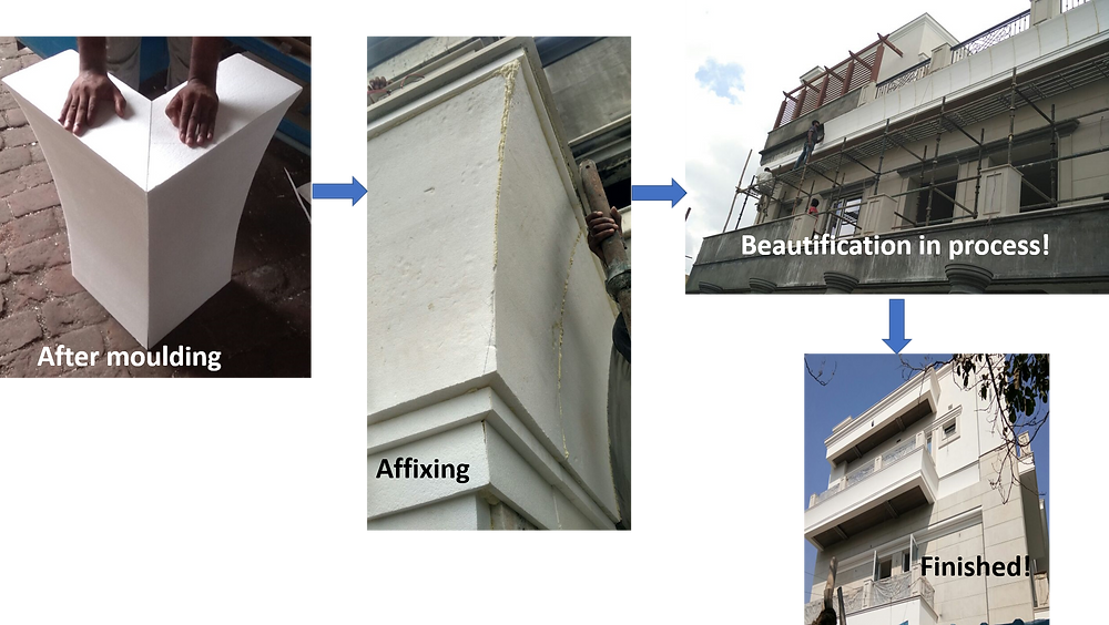 EPS-based facade by Reliable Building Solutions, India