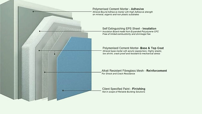 LAYERS OF EIFS_edited.jpg