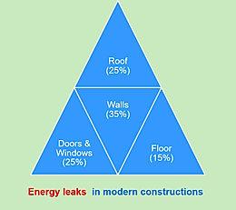 energy leaks in modern construction.jpg