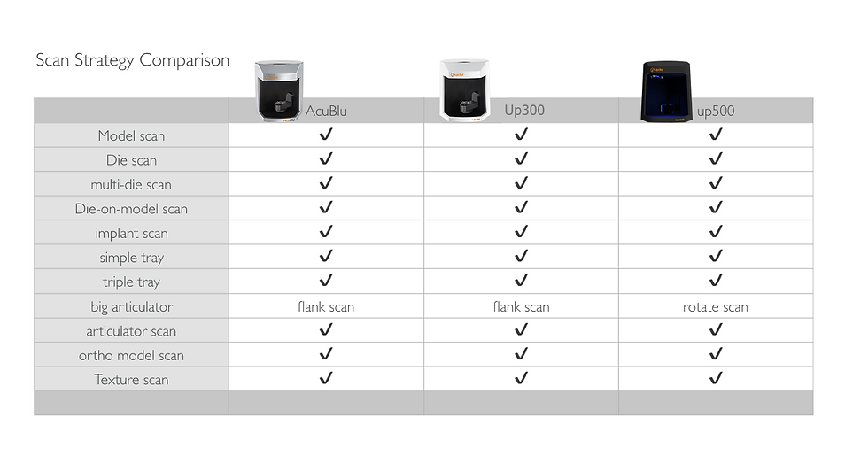 comparison of scanners.png