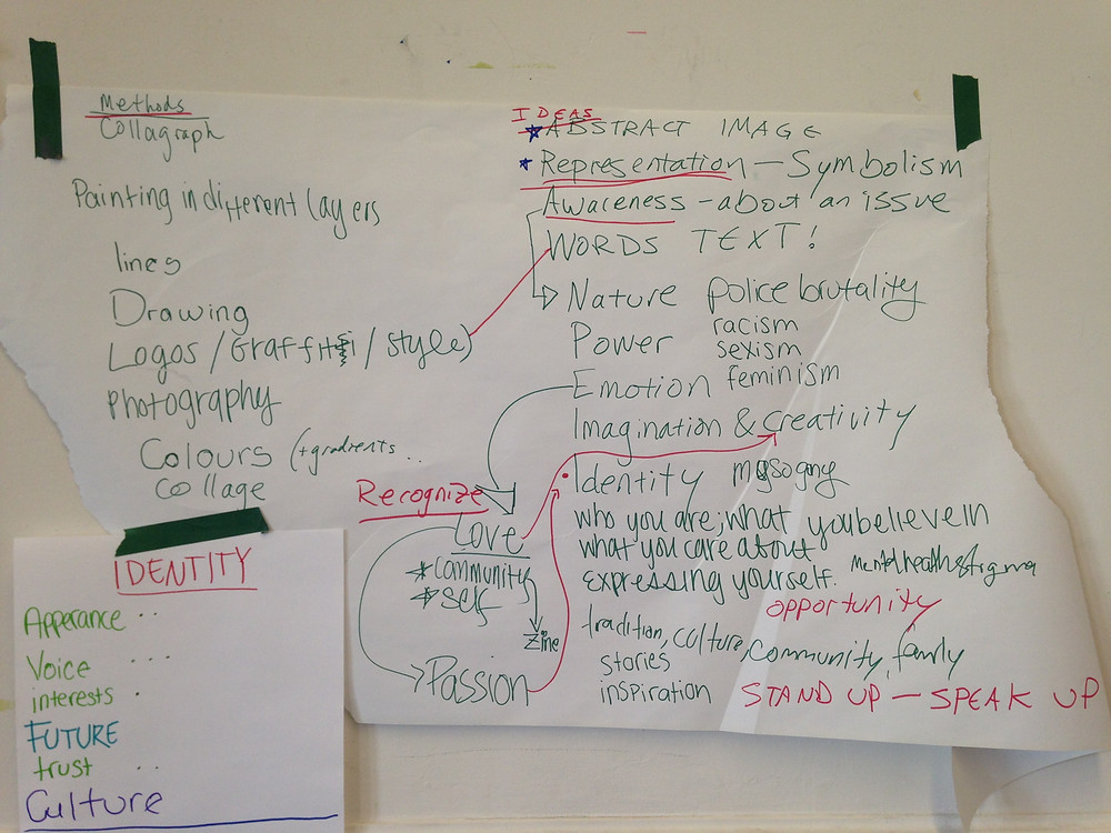 Methods, and Ideas, generated by our young artists