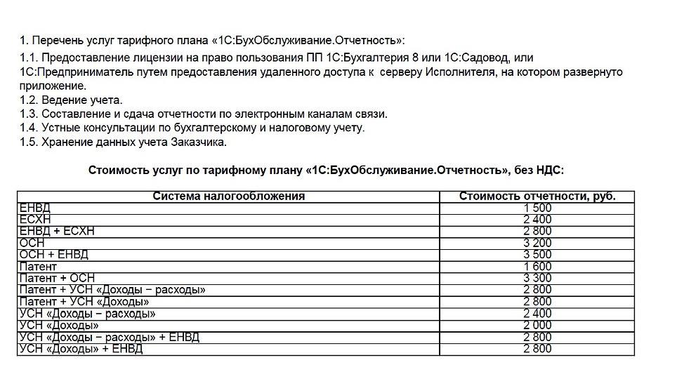 Тариф отчетность ип.jpg