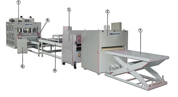 SHORT CYCLE LAMINATING PRODUCTION LINE