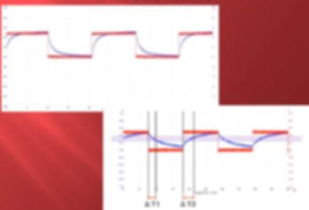 IMAE deltaT graph