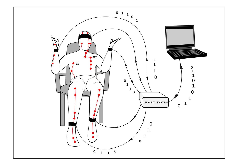 IMAET System pathways