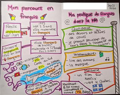 Exemplaire - Parcours + Pratique (sans nom).png