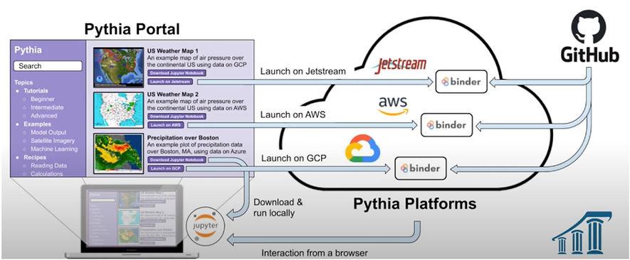 pythia.JPG