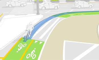 3.-Simulate-Bikes.png