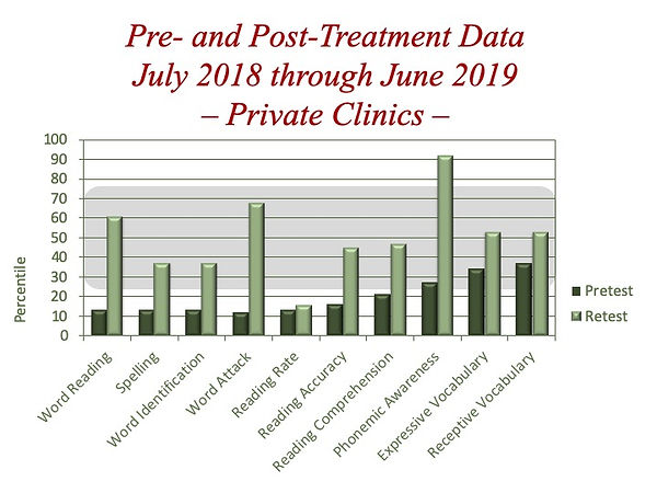 01 Private Clinic Data.jpeg