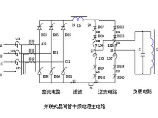 China intermediate frequency furnace main control board code & usage