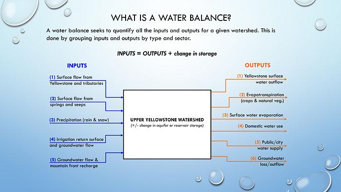 waterbalance.png