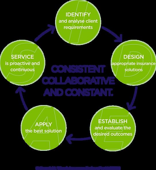 IDEAS_circle_diagram.png