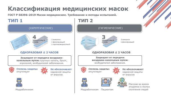 контроль качества сизод (ассоциация сиз)_Страница_08.jpg