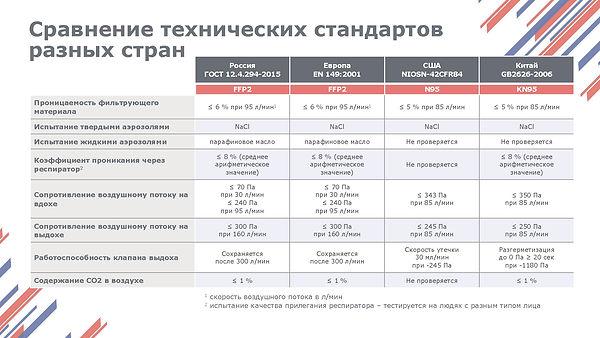 контроль качества сизод (ассоциация сиз)_Страница_17.jpg
