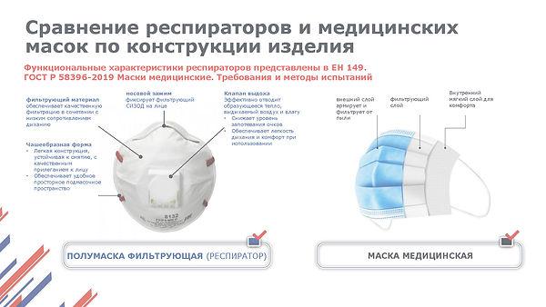 контроль качества сизод (ассоциация сиз)_Страница_09.jpg