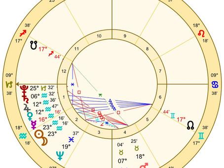 2/12水瓶座新月『「理念」を見つめ直すとき』