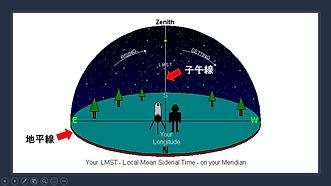 地平線子午線.jpg