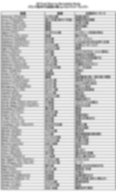 64 Fixed Stars by Bernadette Brady1.jpg