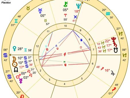 7/3蟹座新月/日蝕のテーマ「本当のところ、どうしたいですか?」