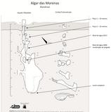 Explorações Subterrâneas e Subaquáticas no Algar das Morenas - Alandroal