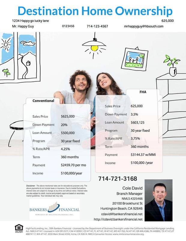 FHA Loan vs. Conventional Loan