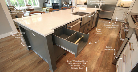 Parade House Kitchen Features 5.jpg