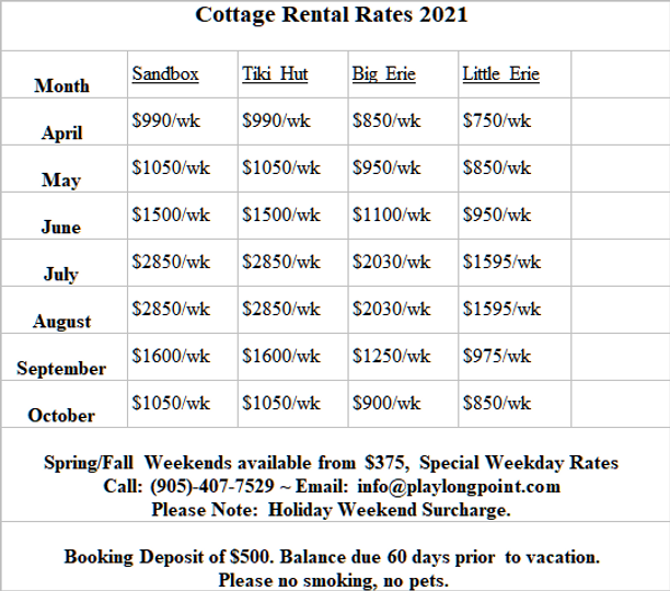 2021 Rates Final (Update).png