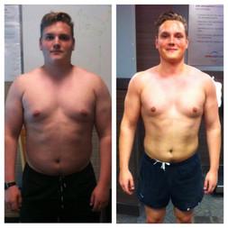 Kevin Transformation