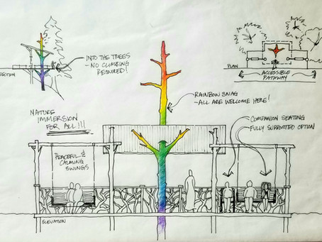 And, Rainbow Snags?